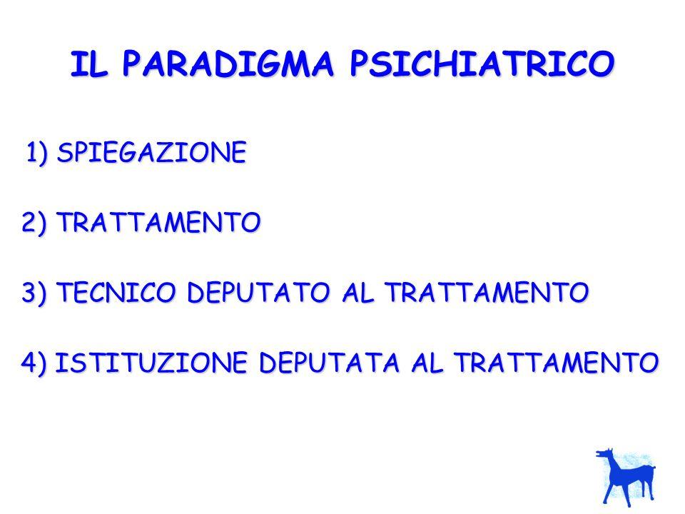 IL PARADIGMA PSICHIATRICO
