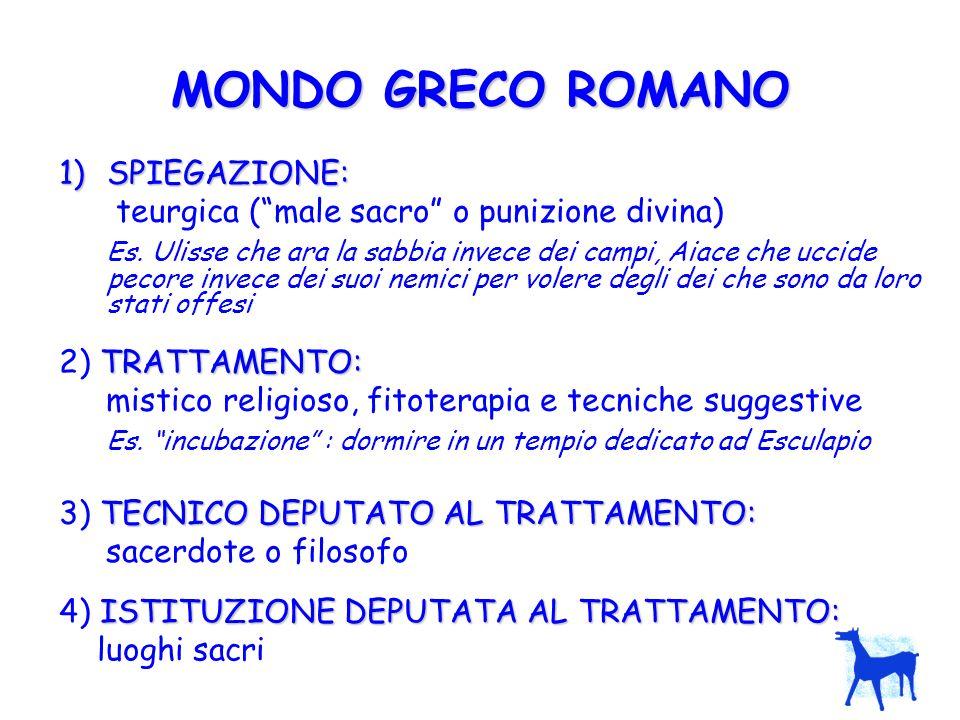 MONDO GRECO ROMANO SPIEGAZIONE: