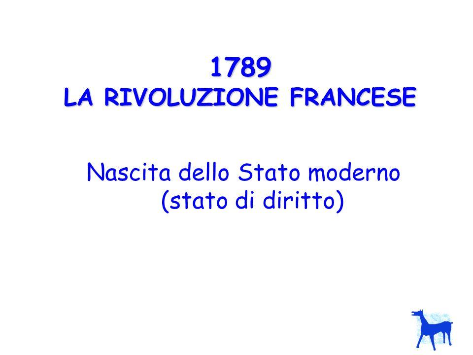 1789 LA RIVOLUZIONE FRANCESE