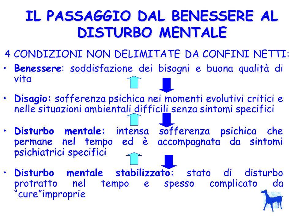 IL PASSAGGIO DAL BENESSERE AL DISTURBO MENTALE