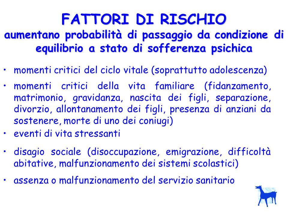 FATTORI DI RISCHIO aumentano probabilità di passaggio da condizione di equilibrio a stato di sofferenza psichica