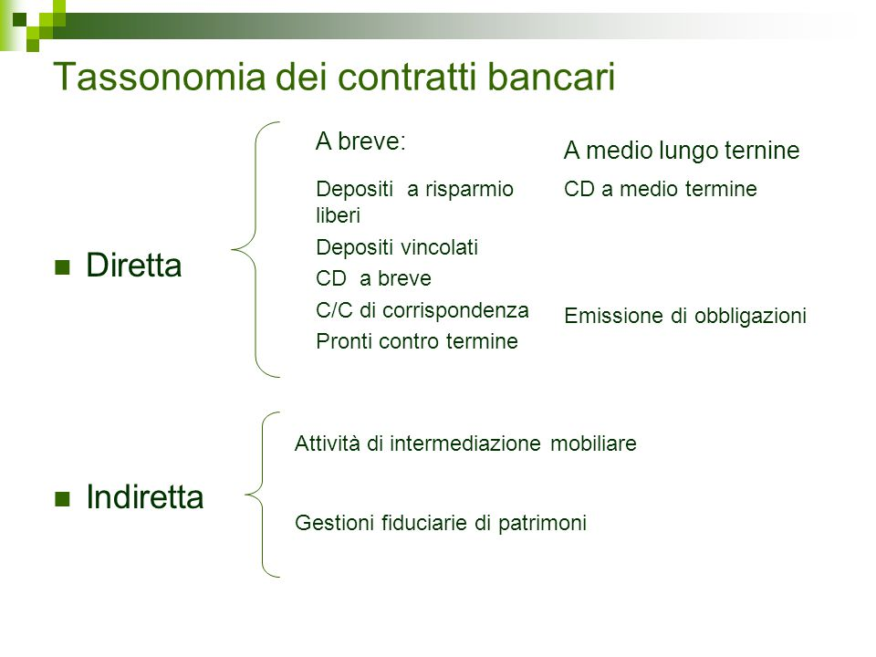Tassonomia dei contratti bancari