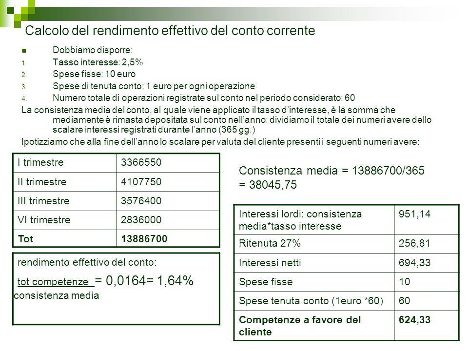 Calcolo del rendimento effettivo del conto corrente