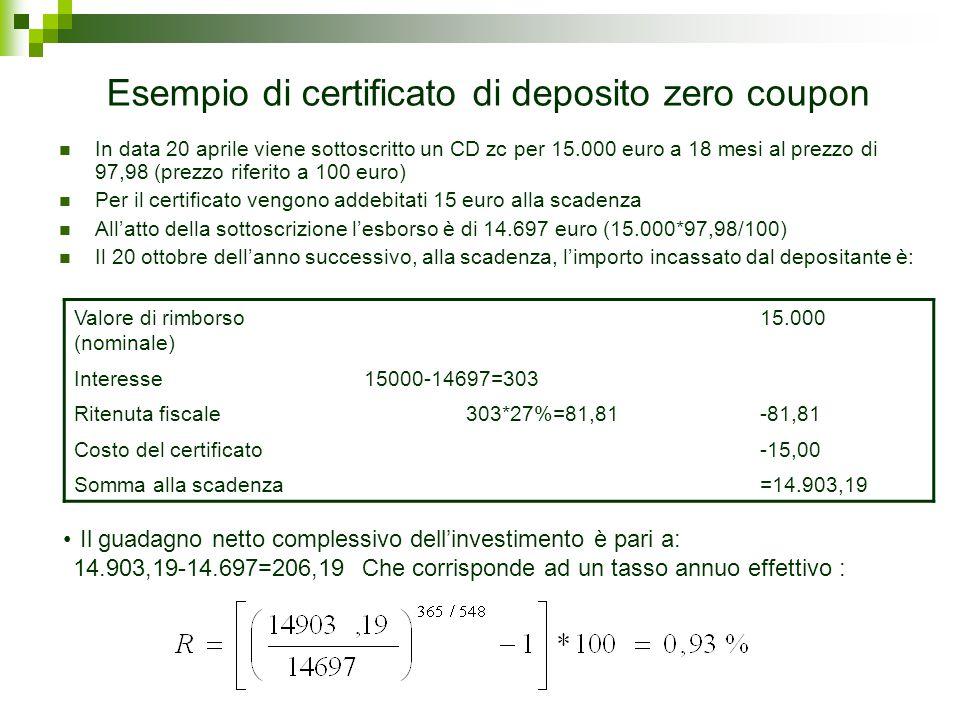 Esempio di certificato di deposito zero coupon