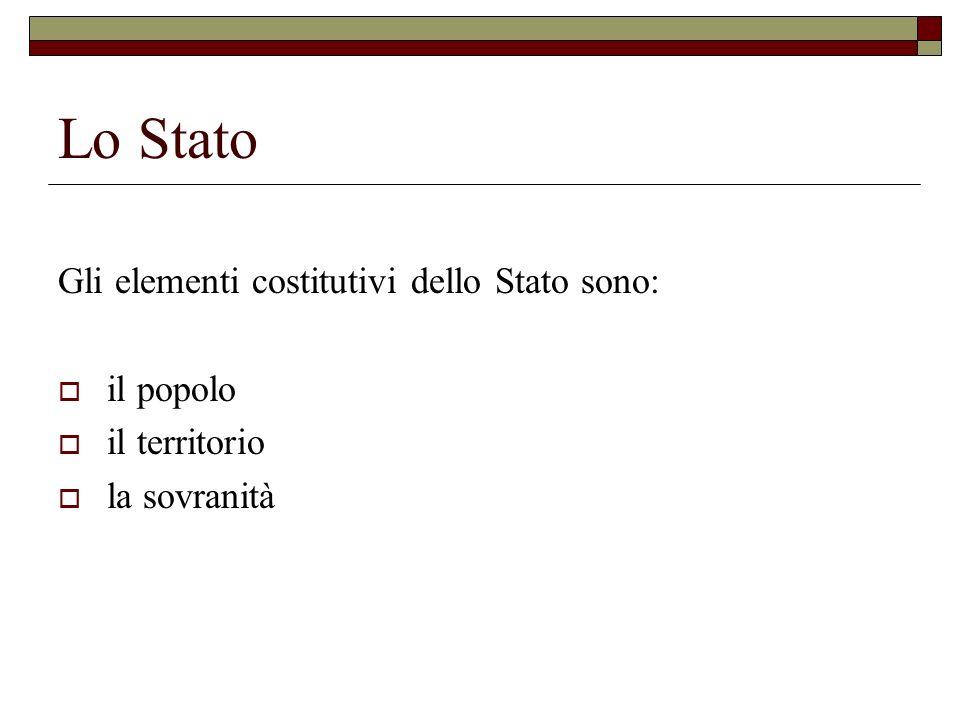 Lo Stato Gli elementi costitutivi dello Stato sono: il popolo