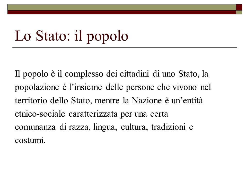 Lo Stato: il popolo Il popolo è il complesso dei cittadini di uno Stato, la. popolazione è l'insieme delle persone che vivono nel.