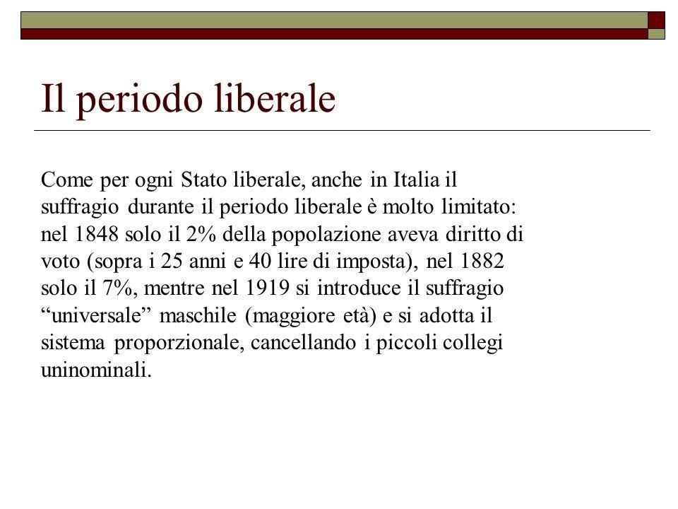 Il periodo liberale Come per ogni Stato liberale, anche in Italia il