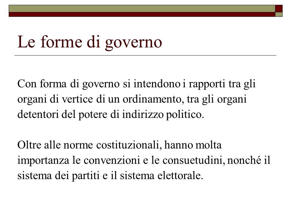 Le forme di governo Con forma di governo si intendono i rapporti tra gli. organi di vertice di un ordinamento, tra gli organi.