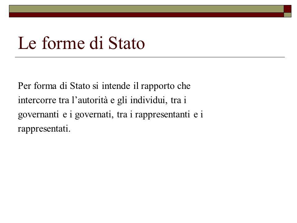 Le forme di Stato Per forma di Stato si intende il rapporto che