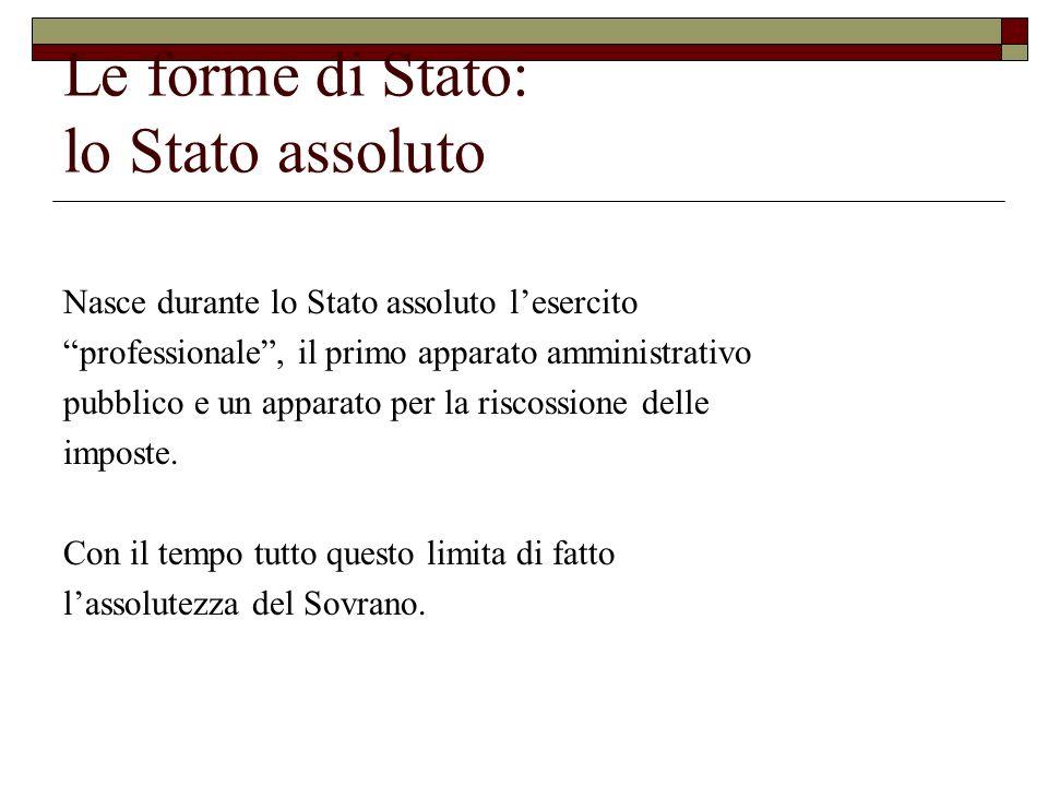 Le forme di Stato: lo Stato assoluto