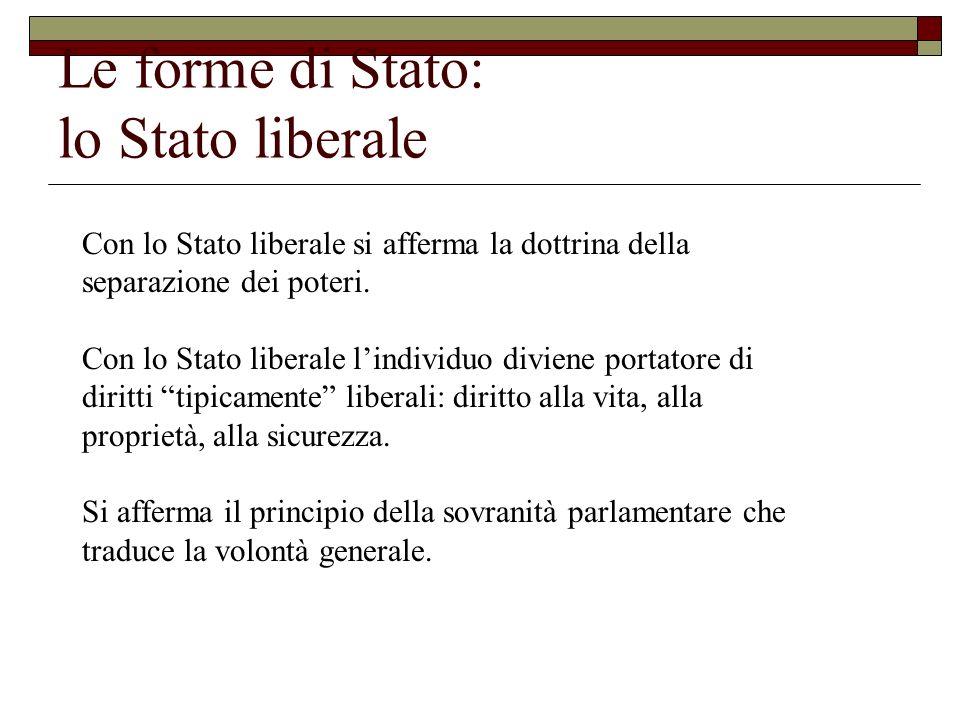 Le forme di Stato: lo Stato liberale