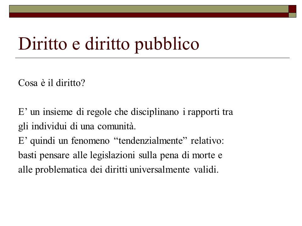 Diritto e diritto pubblico