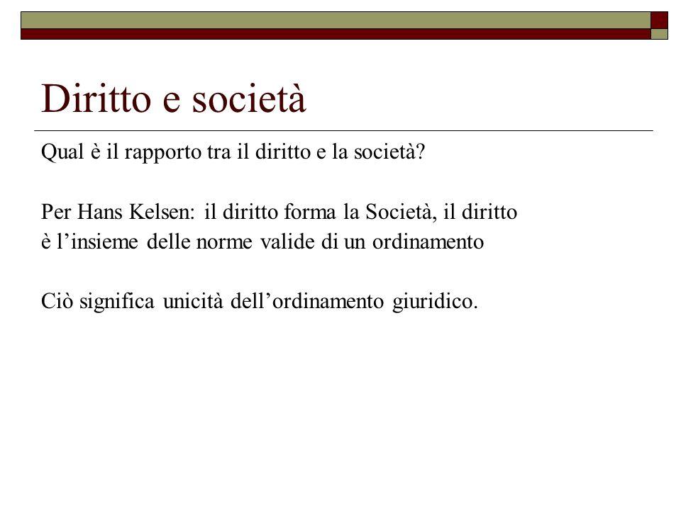 Diritto e società Qual è il rapporto tra il diritto e la società