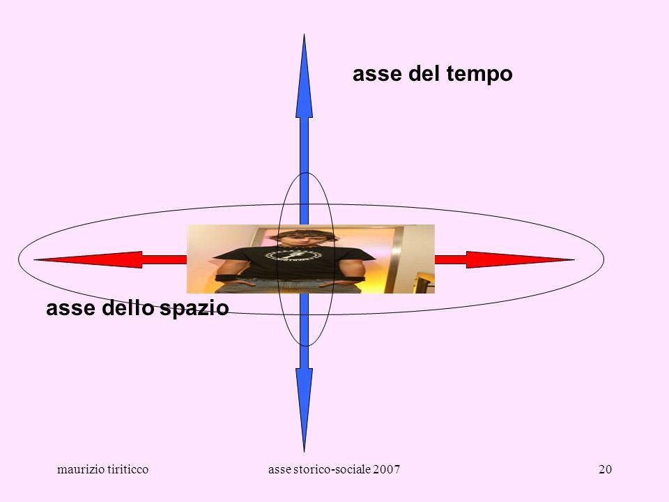 asse del tempo asse dello spazio maurizio tiriticco