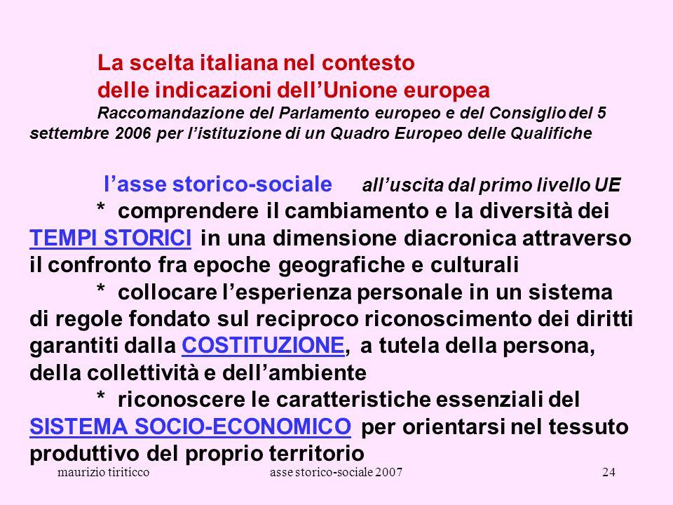 La scelta italiana nel contesto delle indicazioni dell'Unione europea