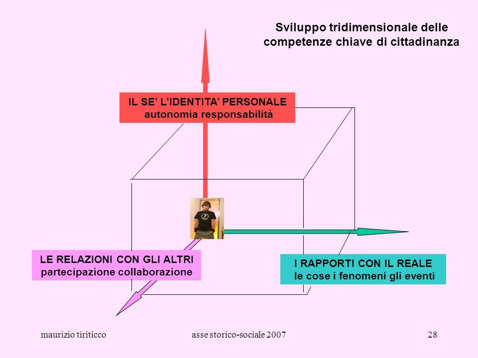 Sviluppo tridimensionale delle competenze chiave di cittadinanza