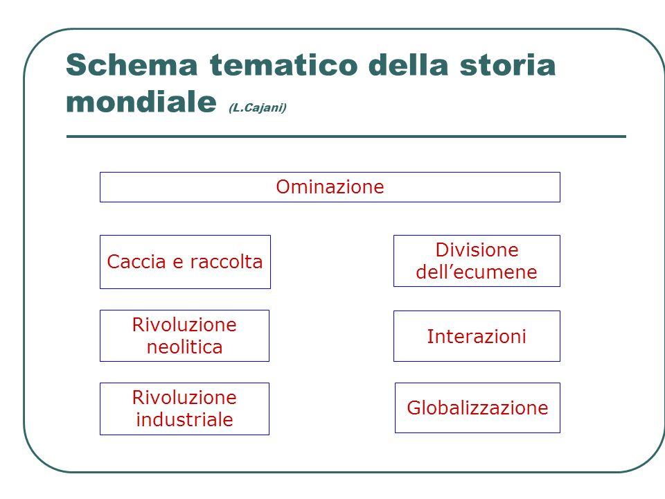 Schema tematico della storia mondiale (L.Cajani)