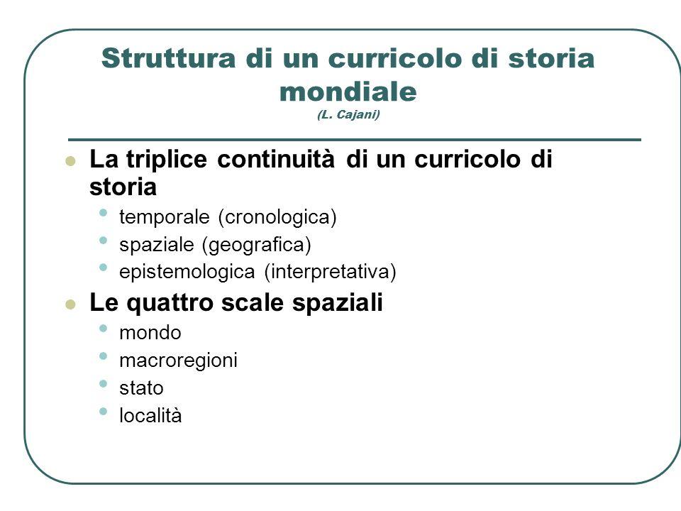 Struttura di un curricolo di storia mondiale (L. Cajani)
