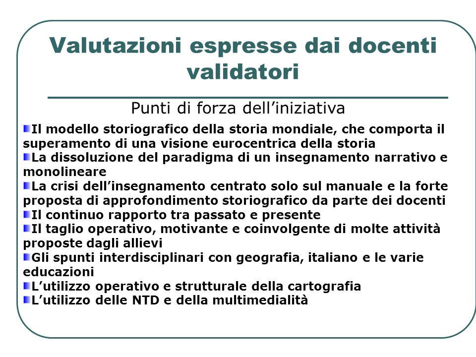 Valutazioni espresse dai docenti validatori