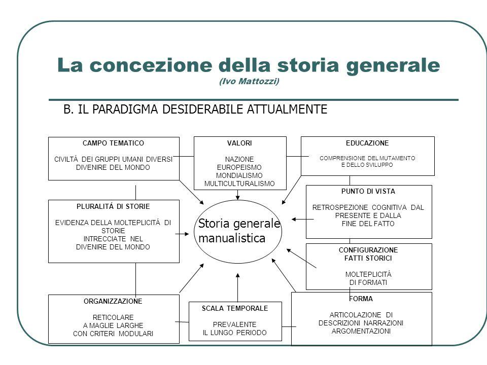 La concezione della storia generale (Ivo Mattozzi)