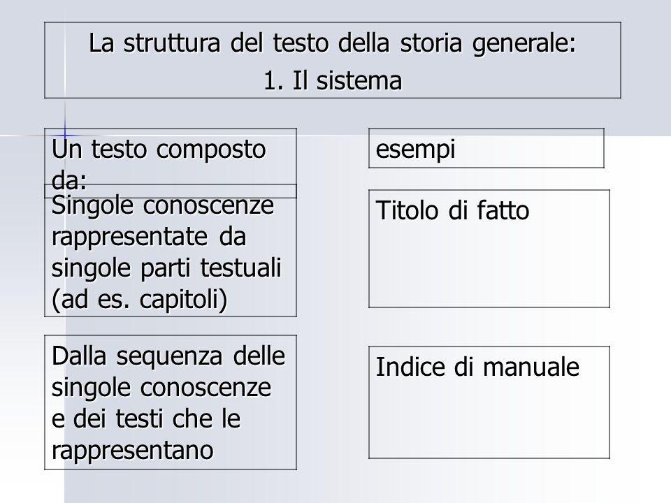 La struttura del testo della storia generale: