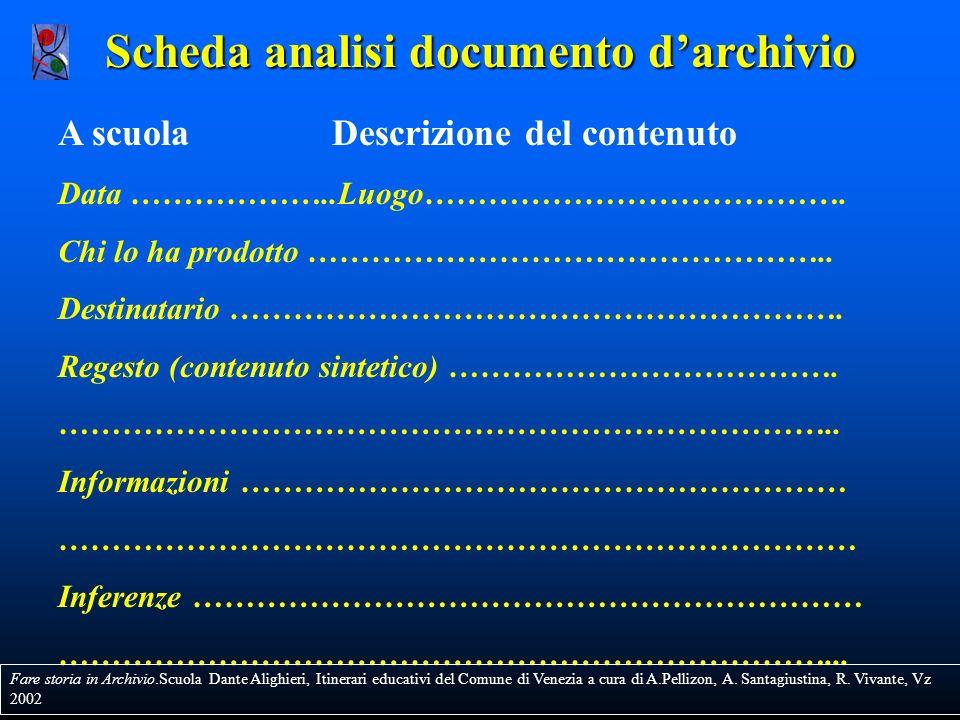 Scheda analisi documento d'archivio