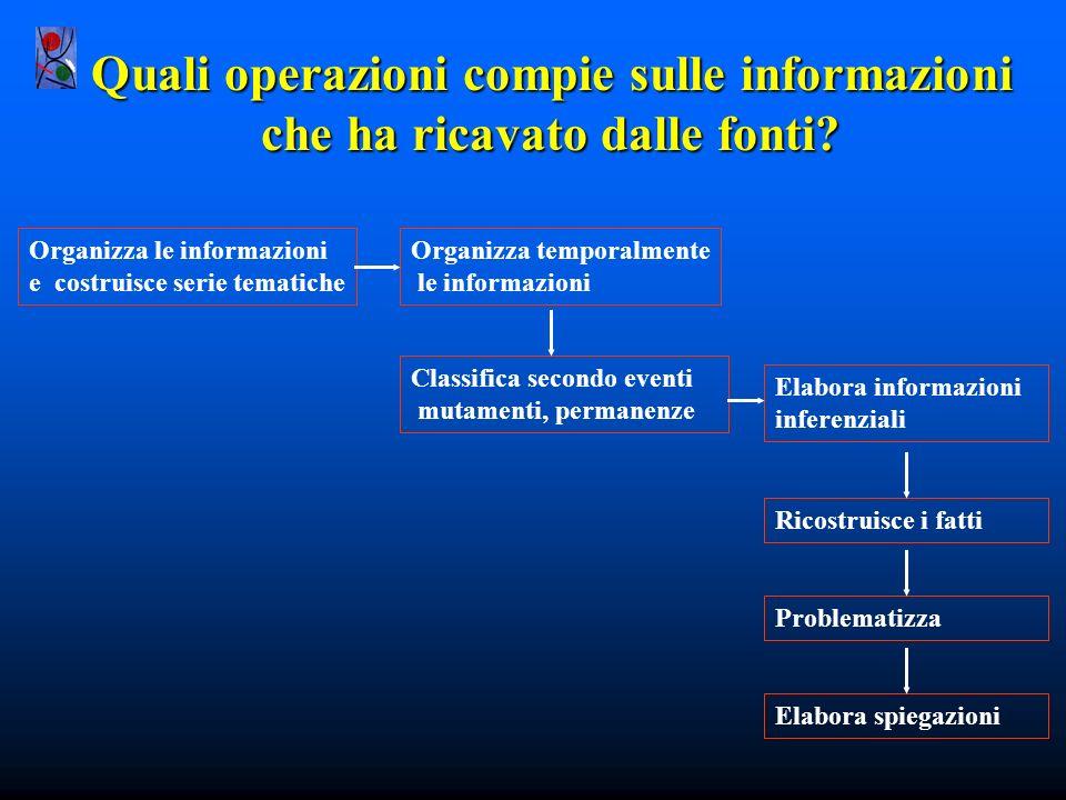 Quali operazioni compie sulle informazioni che ha ricavato dalle fonti