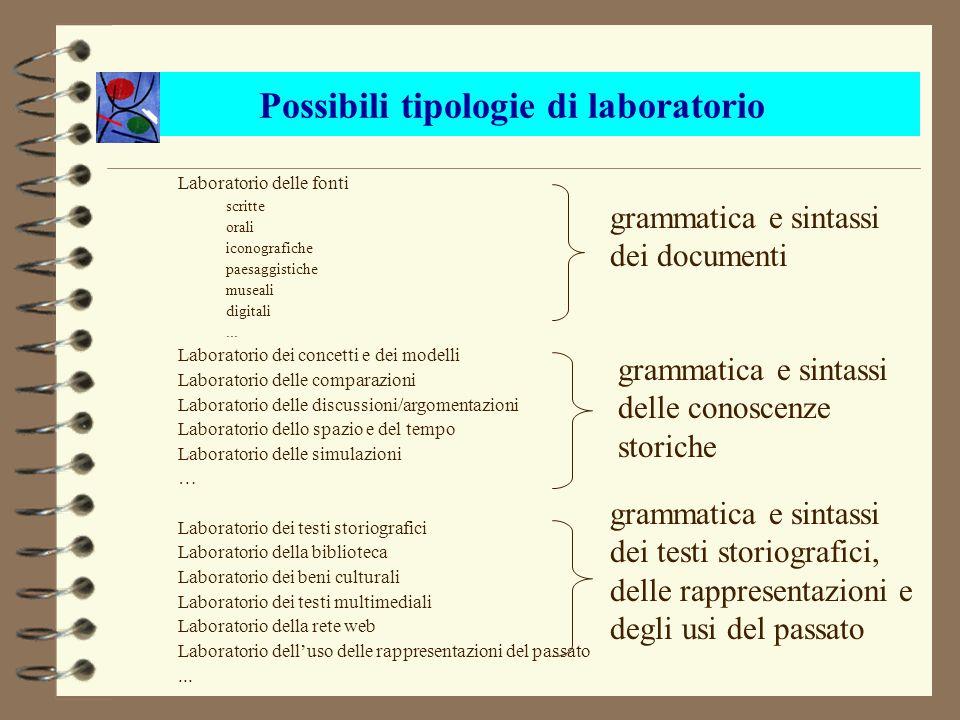 Possibili tipologie di laboratorio