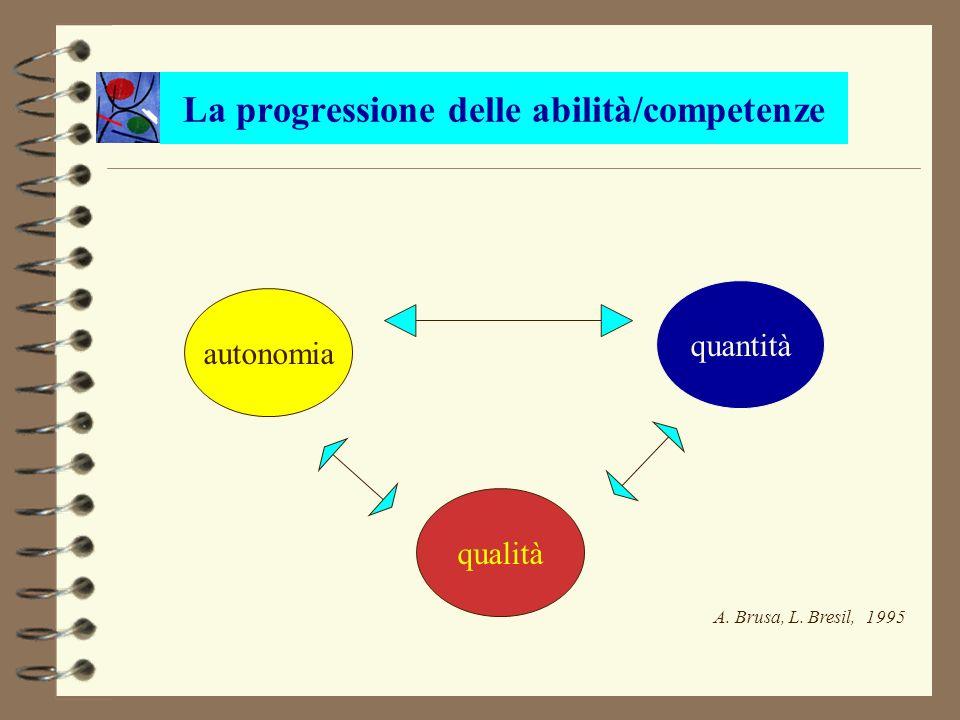 La progressione delle abilità/competenze