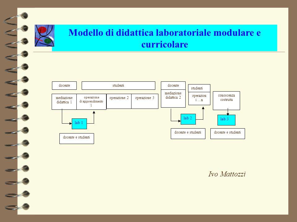 Modello di didattica laboratoriale modulare e curricolare