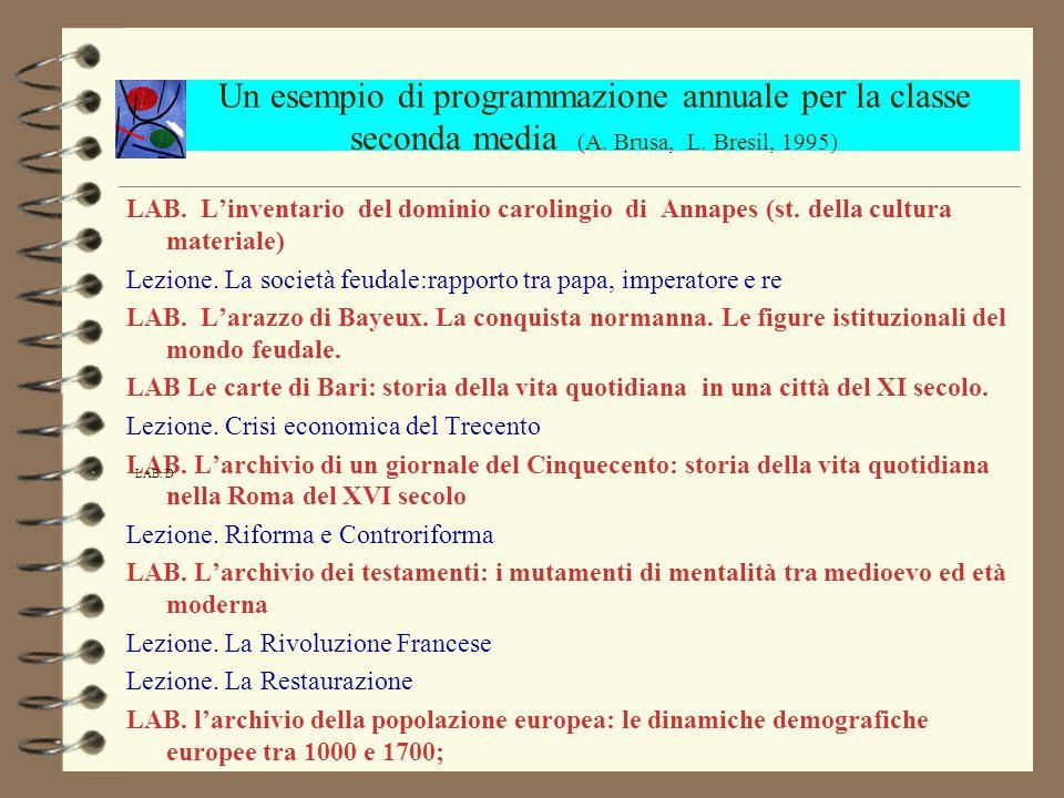 Un esempio di programmazione annuale per la classe seconda media (A