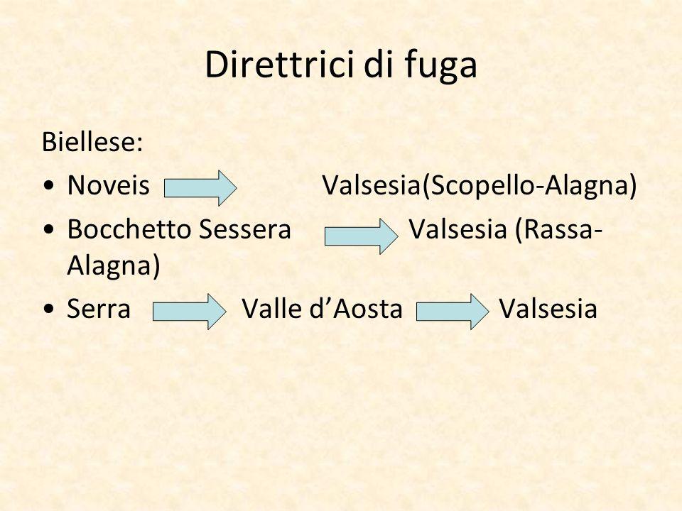 Direttrici di fuga Biellese: Noveis Valsesia(Scopello-Alagna)