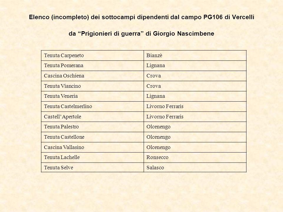 Elenco (incompleto) dei sottocampi dipendenti dal campo PG106 di Vercelli da Prigionieri di guerra di Giorgio Nascimbene