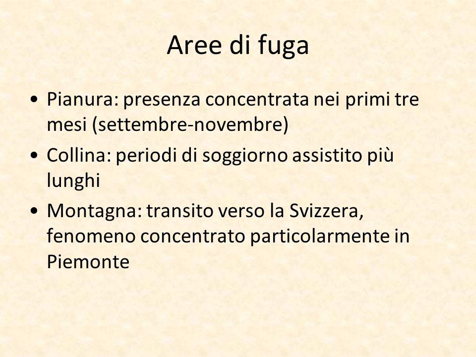 Aree di fugaPianura: presenza concentrata nei primi tre mesi (settembre-novembre) Collina: periodi di soggiorno assistito più lunghi.