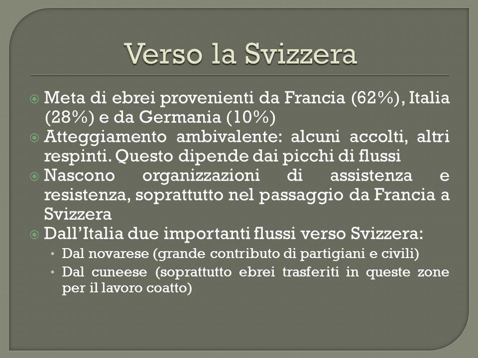 Verso la Svizzera Meta di ebrei provenienti da Francia (62%), Italia (28%) e da Germania (10%)