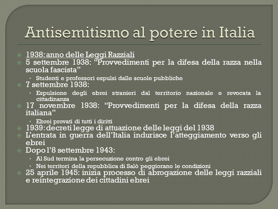 Antisemitismo al potere in Italia