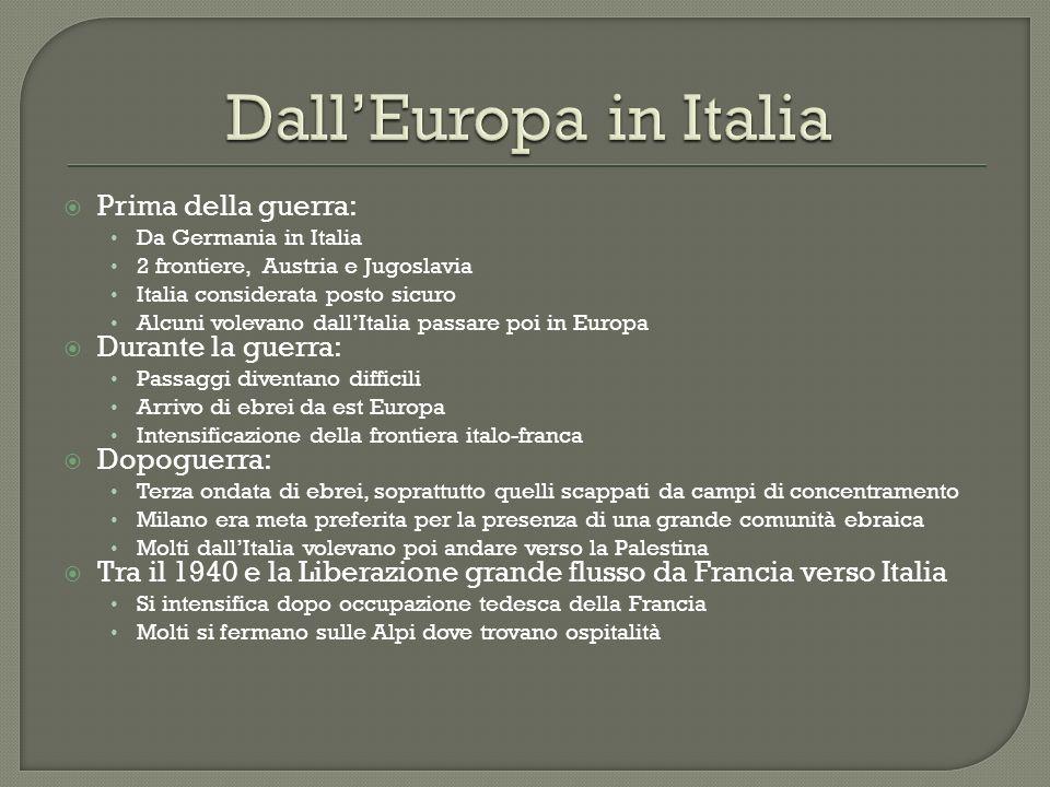 Dall'Europa in Italia Prima della guerra: Durante la guerra: