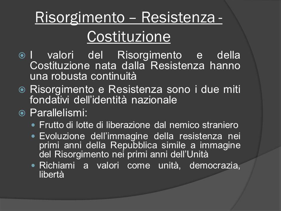 Risorgimento – Resistenza - Costituzione