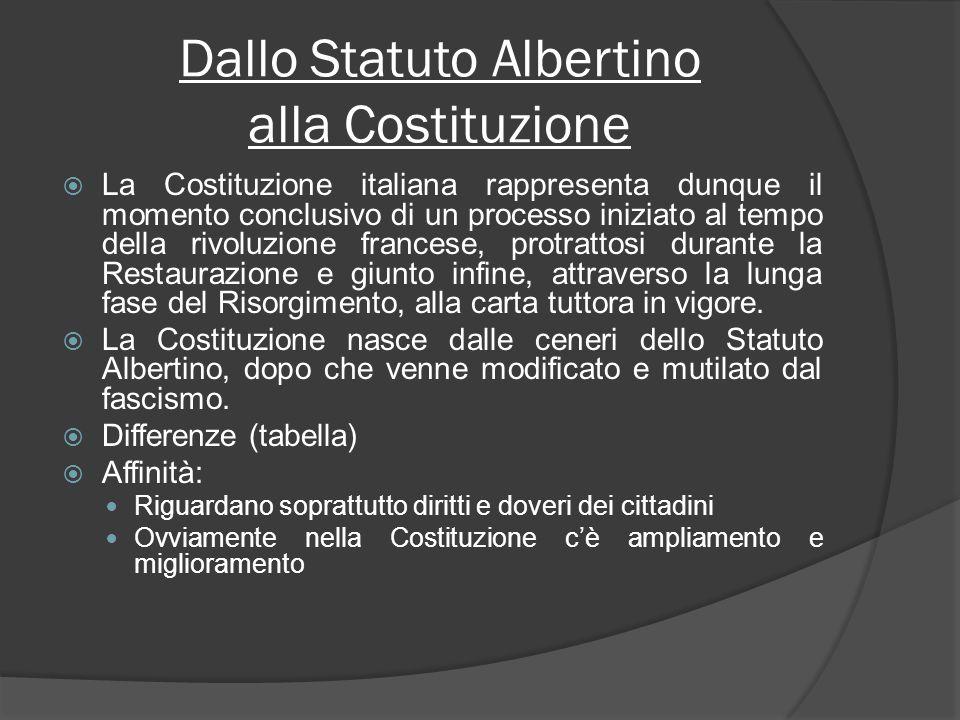 Dallo Statuto Albertino alla Costituzione
