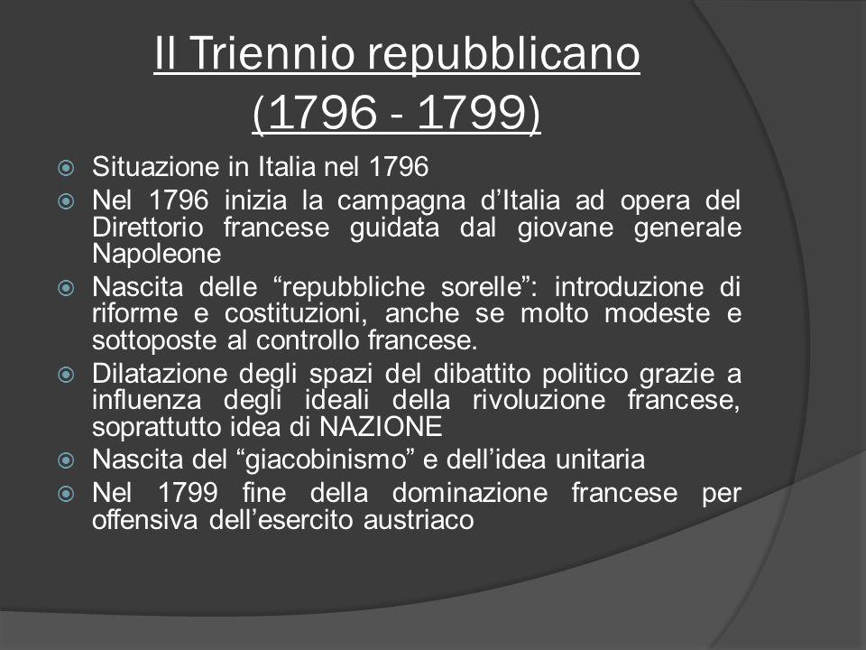 Il Triennio repubblicano (1796 - 1799)
