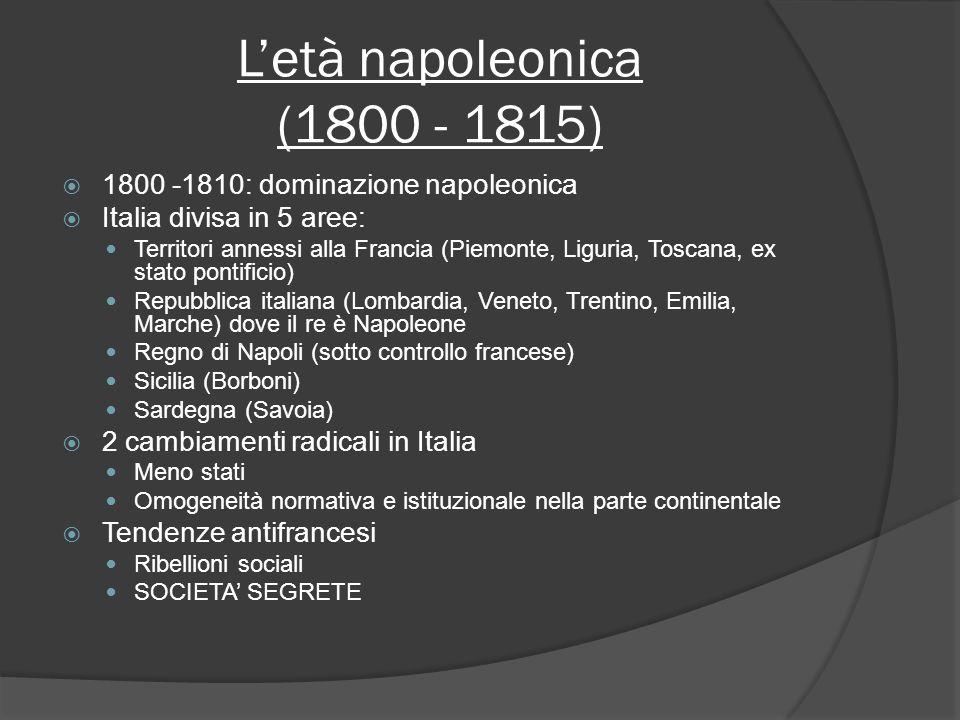 L'età napoleonica (1800 - 1815) 1800 -1810: dominazione napoleonica