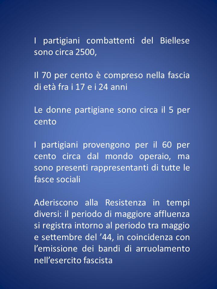 I partigiani combattenti del Biellese sono circa 2500,