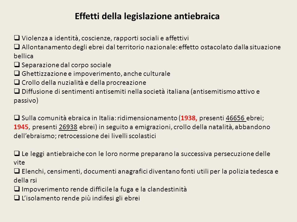 Effetti della legislazione antiebraica