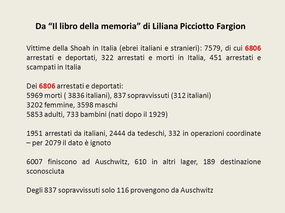 Da Il libro della memoria di Liliana Picciotto Fargion