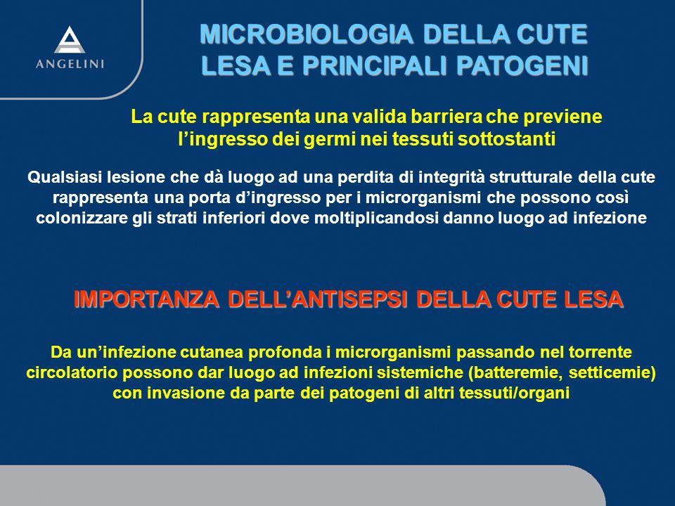 MICROBIOLOGIA DELLA CUTE LESA E PRINCIPALI PATOGENI
