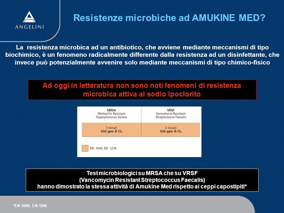 Resistenze microbiche ad AMUKINE MED