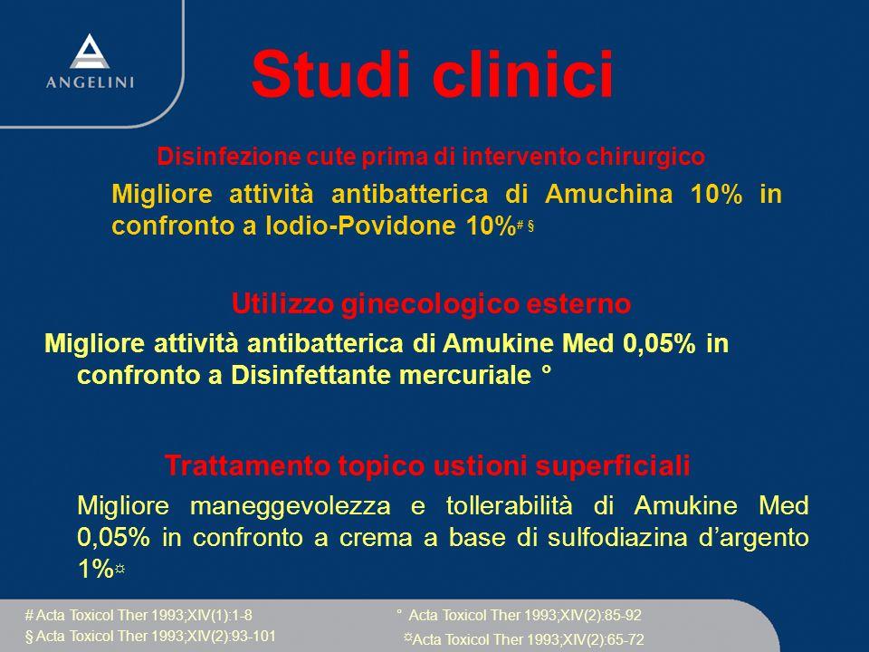 Studi clinici Utilizzo ginecologico esterno