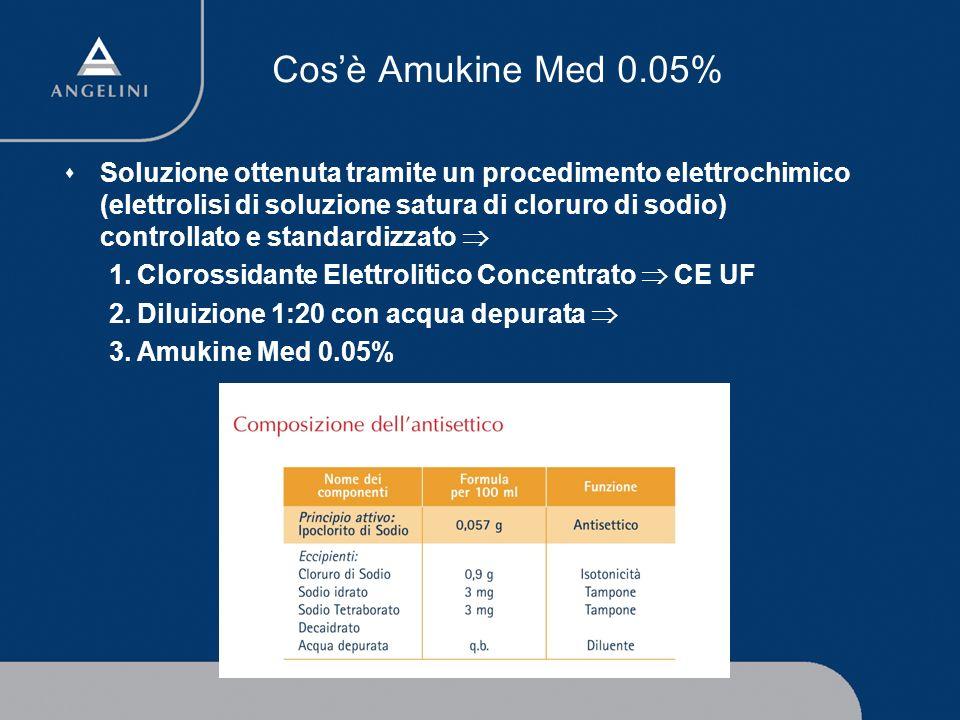 Cos'è Amukine Med 0.05%