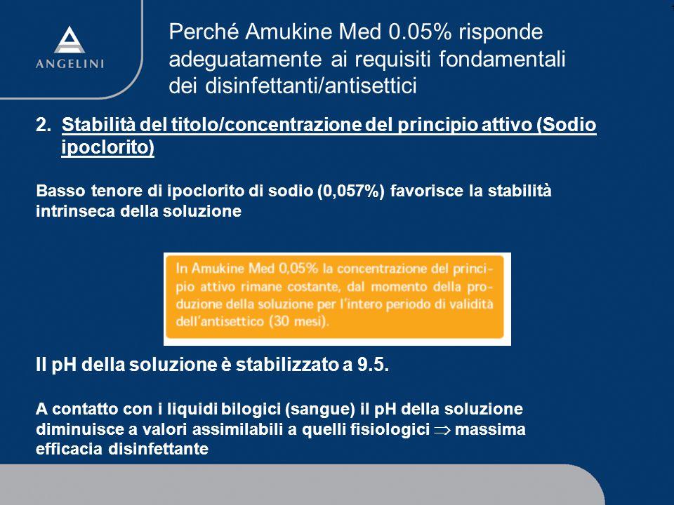 Perché Amukine Med 0.05% risponde
