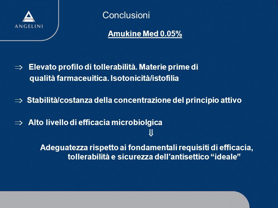 Conclusioni Amukine Med 0.05%